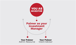 The Palmer Discretionary Account: 10 Reasons to Find Out More